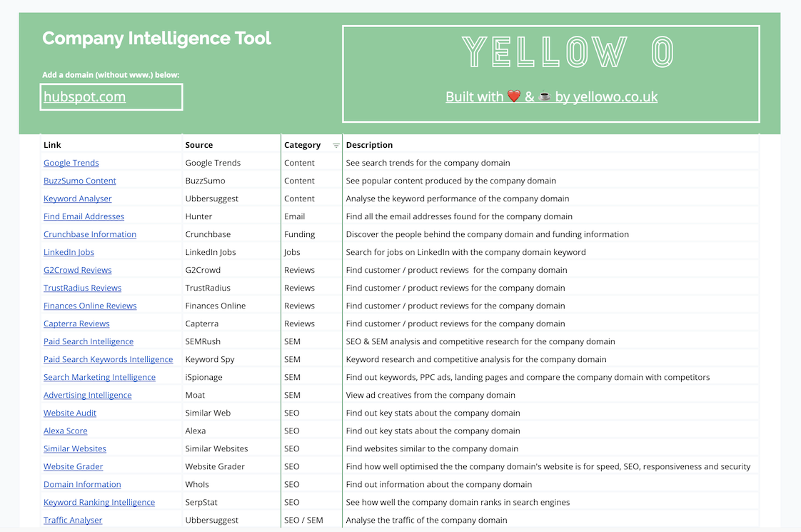 Free Company Intelligence Research Tool 1
